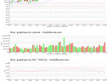 chart-fr0000051732-xpar-ato-2020-08-02
