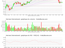chart-fr0000052292-xpar-rms-2020-08-09