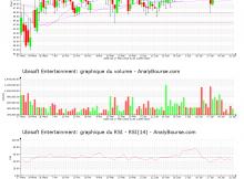 chart-fr0000054470-xpar-ubi-2020-08-02