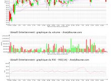 chart-fr0000054470-xpar-ubi-2020-08-10
