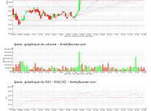 chart-fr0000073298-xpar-ips-2020-08-02