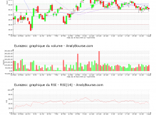 chart-fr0000121121-xpar-rf-2020-08-09