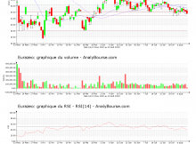 chart-fr0000121121-xpar-rf-2020-08-10