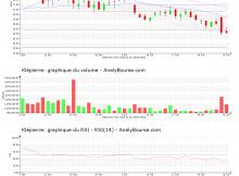 chart-fr0000121964-xpar-li-2020-08-02
