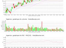 chart-fr0000125346-xpar-ing-2020-08-09