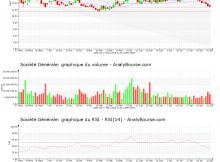 chart-fr0000130809-xpar-gle-2020-08-01