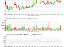 chart-fr0004188670-xpar-tktt-2020-08-02