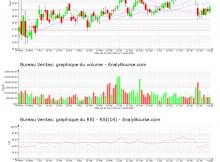 chart-fr0006174348-xpar-bvi-2020-08-09