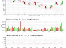 chart-fr0010040865-xpar-gfc-2020-08-06