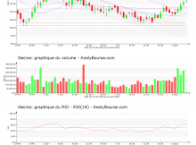 chart-fr0010040865-xpar-gfc-2020-08-10