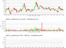 chart-fr0010112524-xpar-nxi-2020-08-09