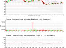 chart-fr0010221234-xpar-etl-2020-08-07
