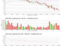 chart-fr0010241638-xpar-mery-2020-08-09