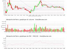chart-fr0010340141-xpar-adp-2020-08-02