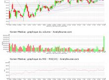 chart-fr0010386334-xpar-kori-2020-08-02