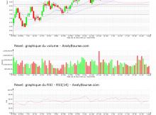 chart-fr0010451203-xpar-rxl-2020-08-09