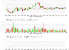 chart-lu0088087324-xpar-sesg-2020-08-07