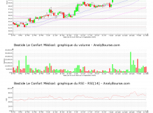 chart-fr0000035370-xpar-blc-2020-09-12