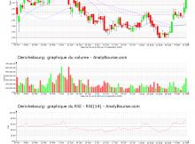 chart-fr0000053381-xpar-dbg-2020-09-12