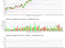 chart-fr0000060402-xpar-abio-2020-09-12