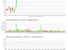 chart-fr0000073298-xpar-ips-2020-09-16