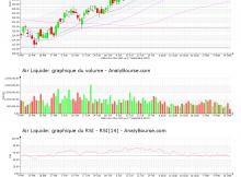 chart-fr0000120073-xpar-ai-2020-09-17