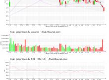 chart-fr0000120628-xpar-cs-2020-09-21