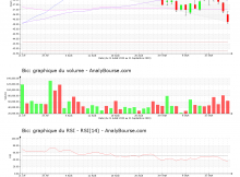 chart-fr0000120966-xpar-bb-2020-09-21