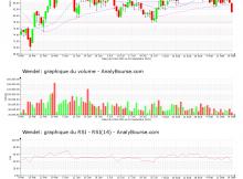 chart-fr0000121204-xpar-mf-2020-09-18