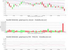 chart-fr0000130809-xpar-gle-2020-09-21