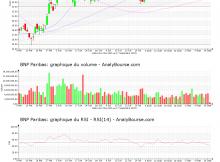 chart-fr0000131104-xpar-bnp-2020-09-17