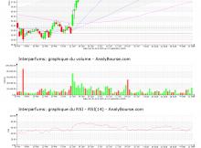 chart-fr0004024222-xpar-itp-2020-09-12