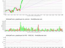 chart-fr0004024222-xpar-itp-2020-09-19