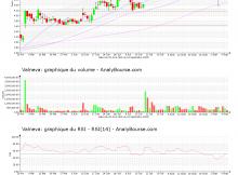 chart-fr0004056851-xpar-vla-2020-09-10