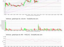 chart-fr0004056851-xpar-vla-2020-09-11