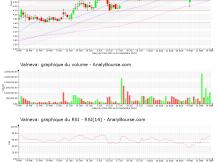 chart-fr0004056851-xpar-vla-2020-09-19