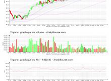 chart-fr0005691656-xpar-tri-2020-09-14