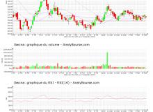 chart-fr0010040865-xpar-gfc-2020-09-17