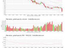 chart-fr0010241638-xpar-mery-2020-09-18