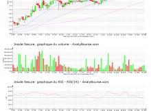 chart-fr0010291245-xpar-insd-2020-09-19