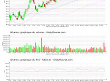 chart-fr0010313833-xpar-ake-2020-09-21