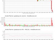 chart-fr0010331421-xpar-iph-2020-09-10