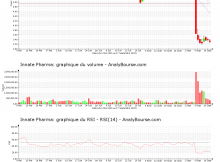 chart-fr0010331421-xpar-iph-2020-09-17