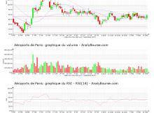 chart-fr0010340141-xpar-adp-2020-09-17