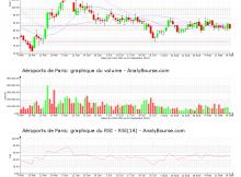 chart-fr0010340141-xpar-adp-2020-09-18
