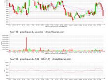 chart-fr0010411983-xpar-scr-2020-09-21