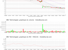 chart-fr0010417345-xpar-dbv-2020-09-16