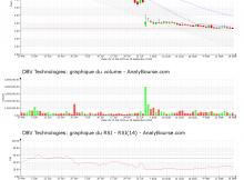 chart-fr0010417345-xpar-dbv-2020-09-19