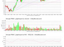 chart-fr0011476928-xpar-fnac-2020-09-17