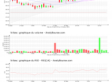 chart-fr0000031577-xpar-virp-2020-10-20